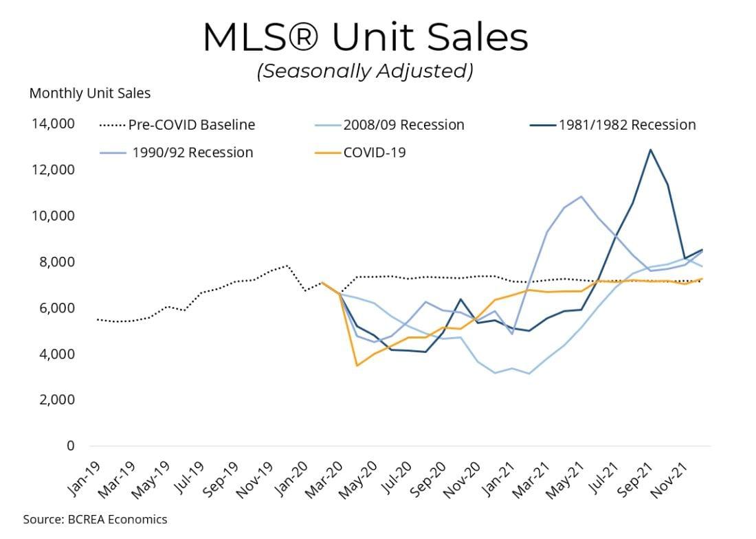 covid 19 recession